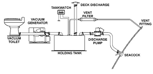 Marine-Toilet-Diagram